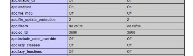 Installer et activer APC sur XAMPP Windows